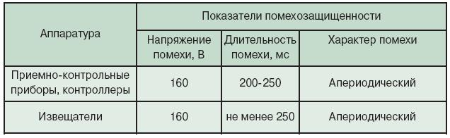 d0b1d0b5d0b7d18bd0bcd18fd0bdd0bdd18bd0b91012