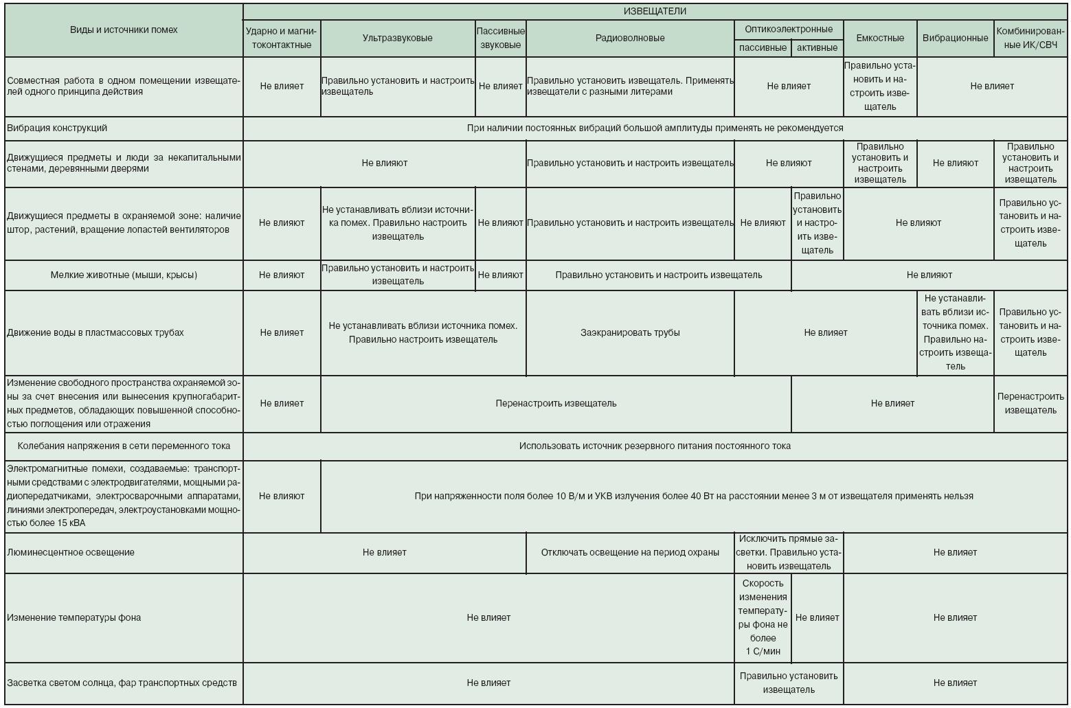 Нормативные документы  Форум сметчиков  Разное  Сметчик