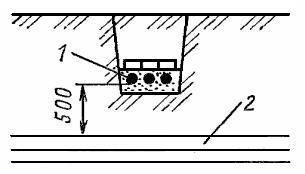 прокладка взаиморезервируемых кабелей 10 кв в одной траншее