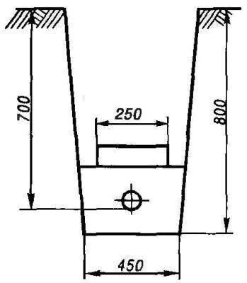 Категорически запрещается сбрасывать барабаны с кабелем с автомашин или с кабельных транспортеров.