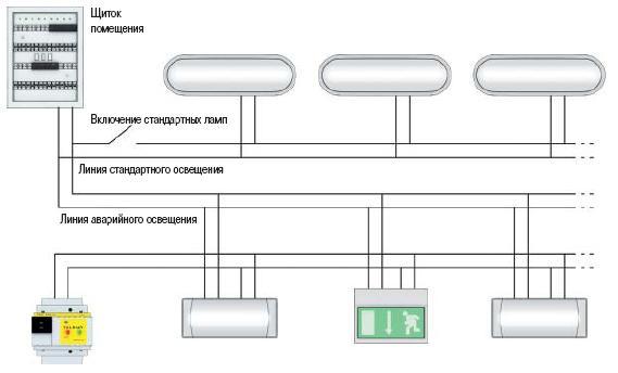 Схема аварийного светильника с аккумулятором