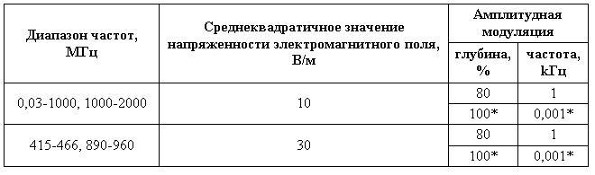d0b1d0b5d0b7d18bd0bcd18fd0bdd0bdd18bd0b91651