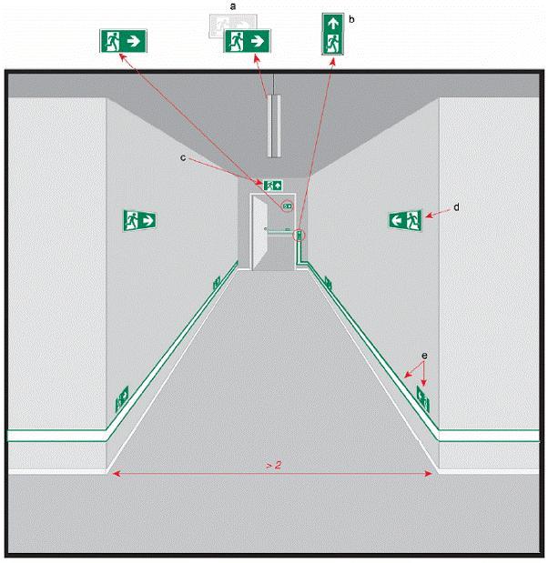 открывание дверей из электрощитовой в эвакуационный коридор
