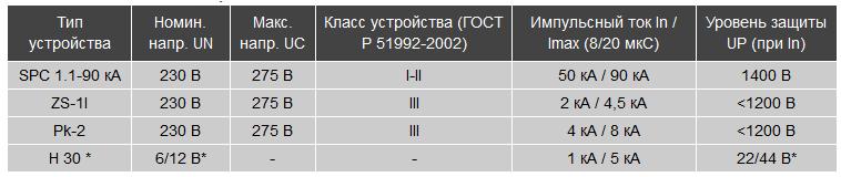 d0b1d0b5d0b7d18bd0bcd18fd0bdd0bdd18bd0b9222