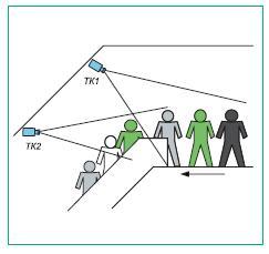 Телевизионный контроль пассажиров на эскалаторе
