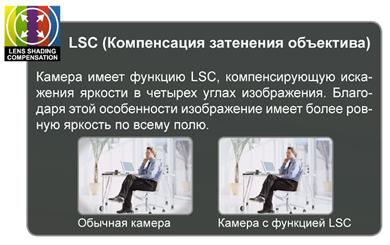 LSC - Lens Shadow Compensation (����� ����������� ��������� ���������)