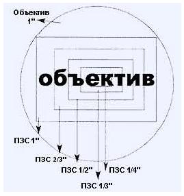 d0b1d0b5d0b7d18bd0bcd18fd0bdd0bdd18bd0b9266