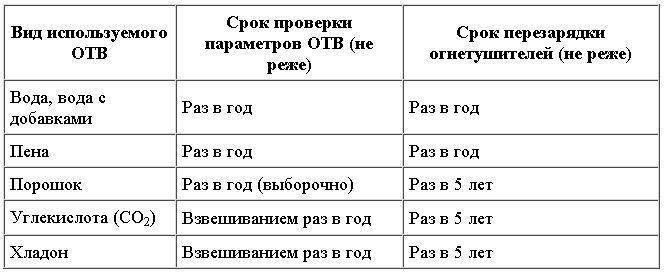 d0b1d0b5d0b7d18bd0bcd18fd0bdd0bdd18bd0b9429
