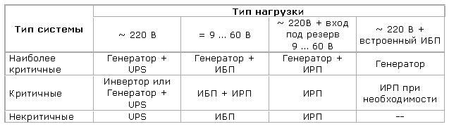 БИРП (1)