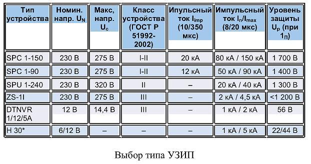 d0b1d0b5d0b7d18bd0bcd18fd0bdd0bdd18bd0b9556