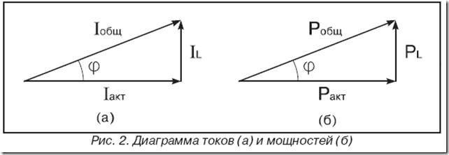 РИП-(2)