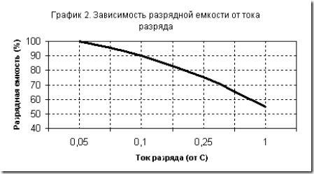 АКБ (2)
