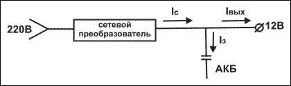 Решение системы питания (рис)