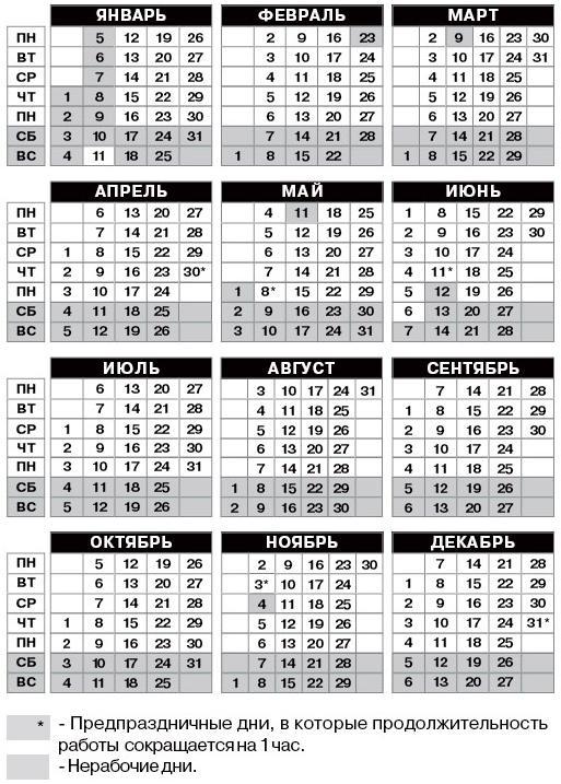 В производственном календаре приведена норма рабочего времени на